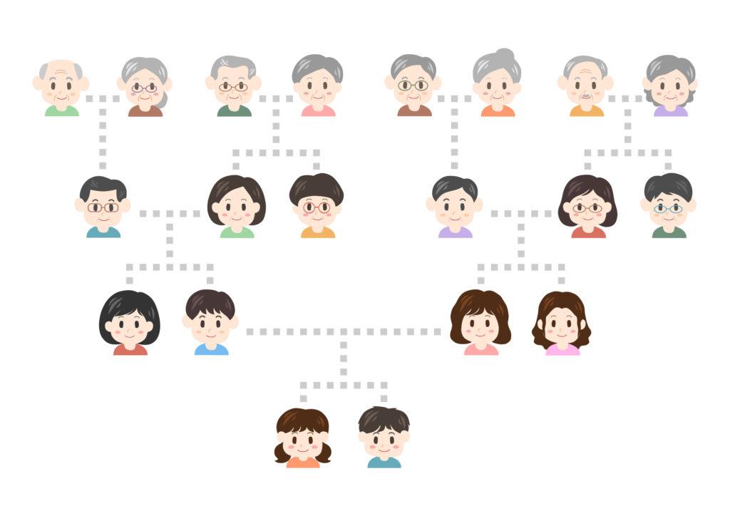 法定相続人を決めるために家系図が必要