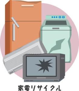 家電リサイクル法とは?