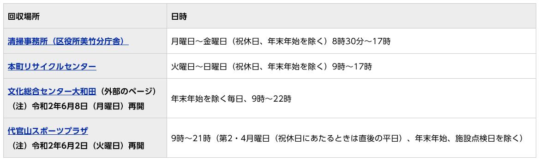 蛍光灯 処分方法 ブログ04